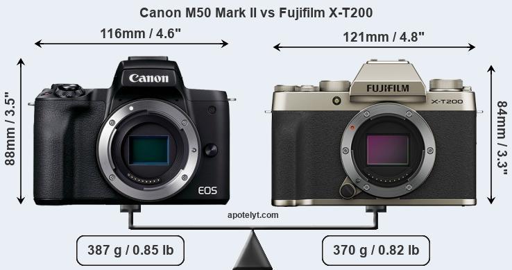 Canon EOS M50 Mark II vs Fujifilm X-T200: Những điều bạn cần biết Cai-nao-tot-hon-canon-eos-m50-mark-ii-hay-fujifilm-xt200-1